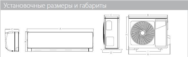 Ballu i Green PRO DC Inverter габариты
